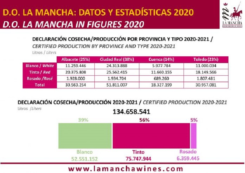 DECLARACION-COSECHA-PRODUCCION-POR-PROVINCIA-Y-TIPO
